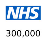 NHS in Gloucestershire hits 300,000 COVID-19 vaccination milestone